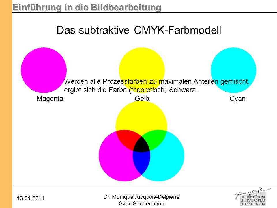 Das subtraktive CMYK-Farbmodell