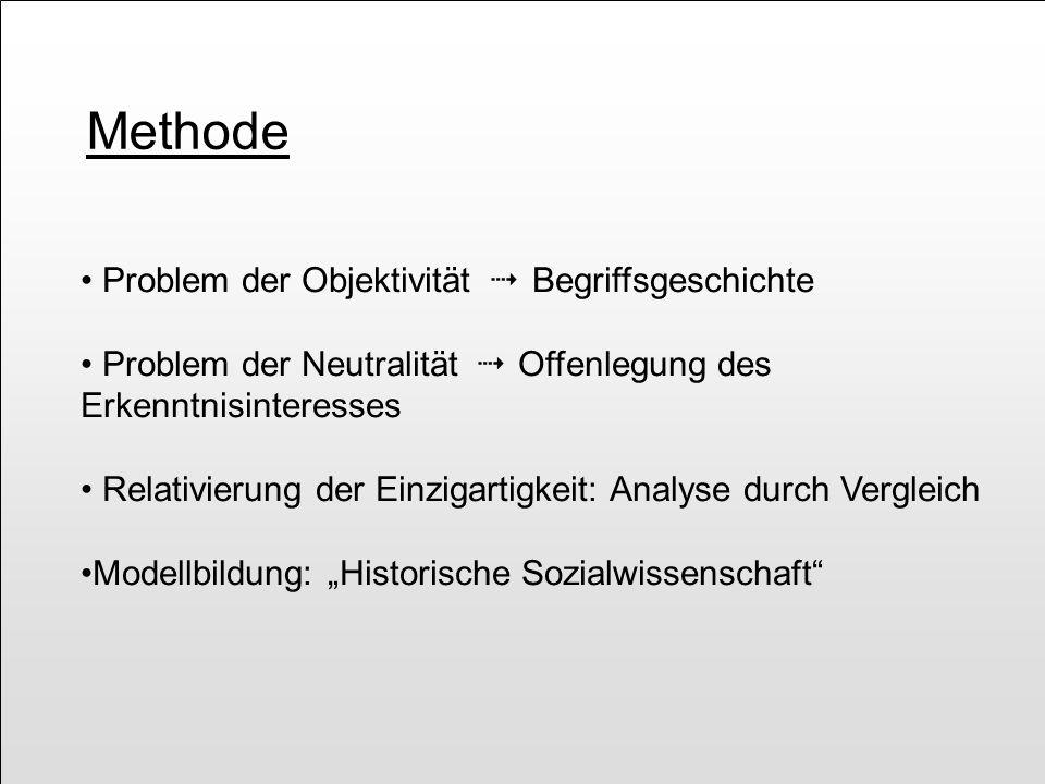 Methode Problem der Objektivität 4 Begriffsgeschichte