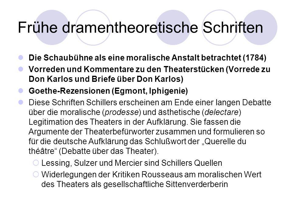 Frühe dramentheoretische Schriften