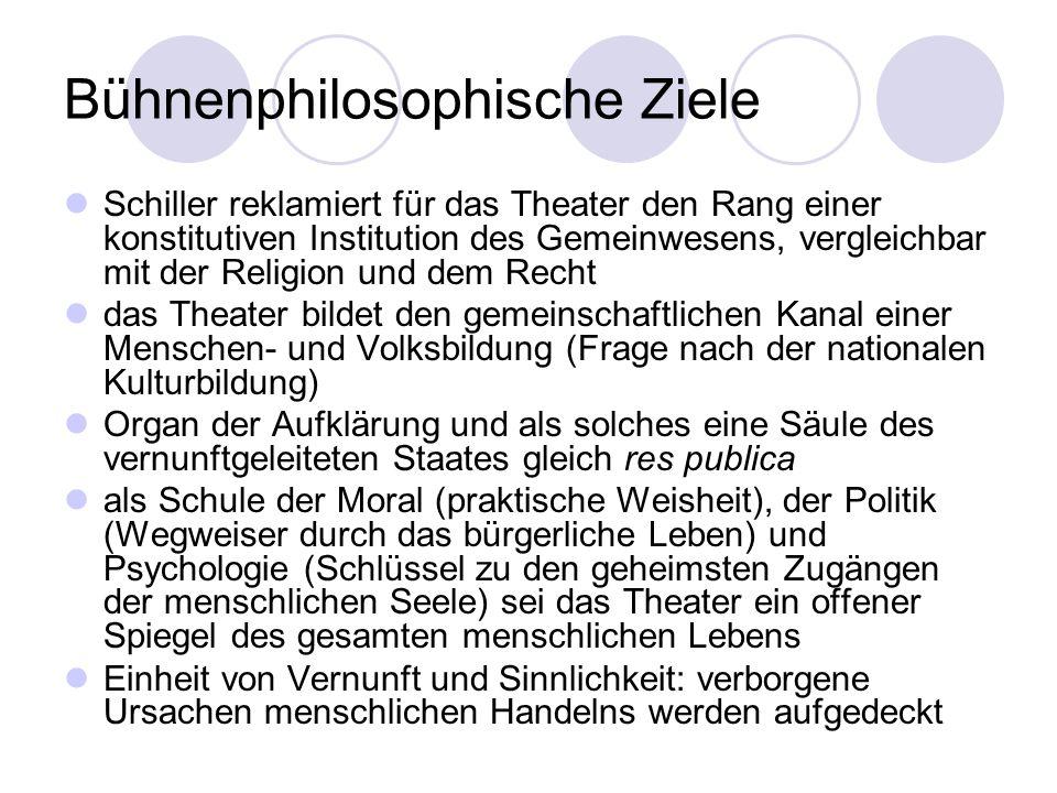 Bühnenphilosophische Ziele