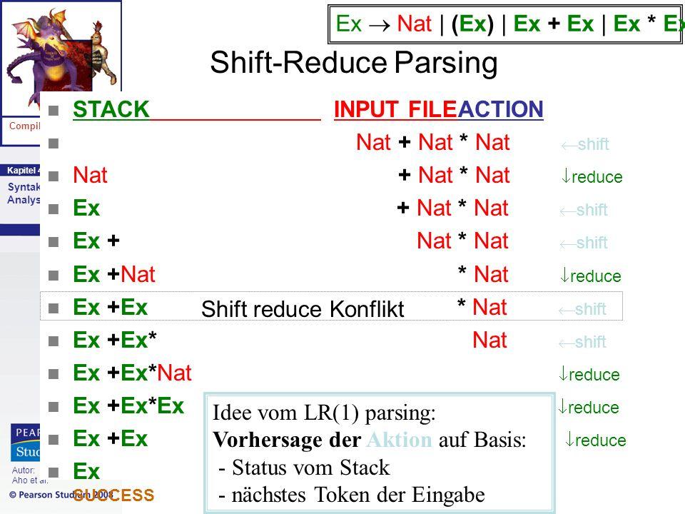Shift-Reduce Parsing Ex  Nat | (Ex) | Ex + Ex | Ex * Ex