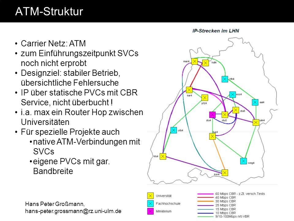 ATM-Struktur Carrier Netz: ATM
