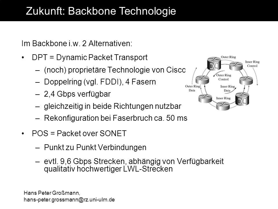 Zukunft: Backbone Technologie
