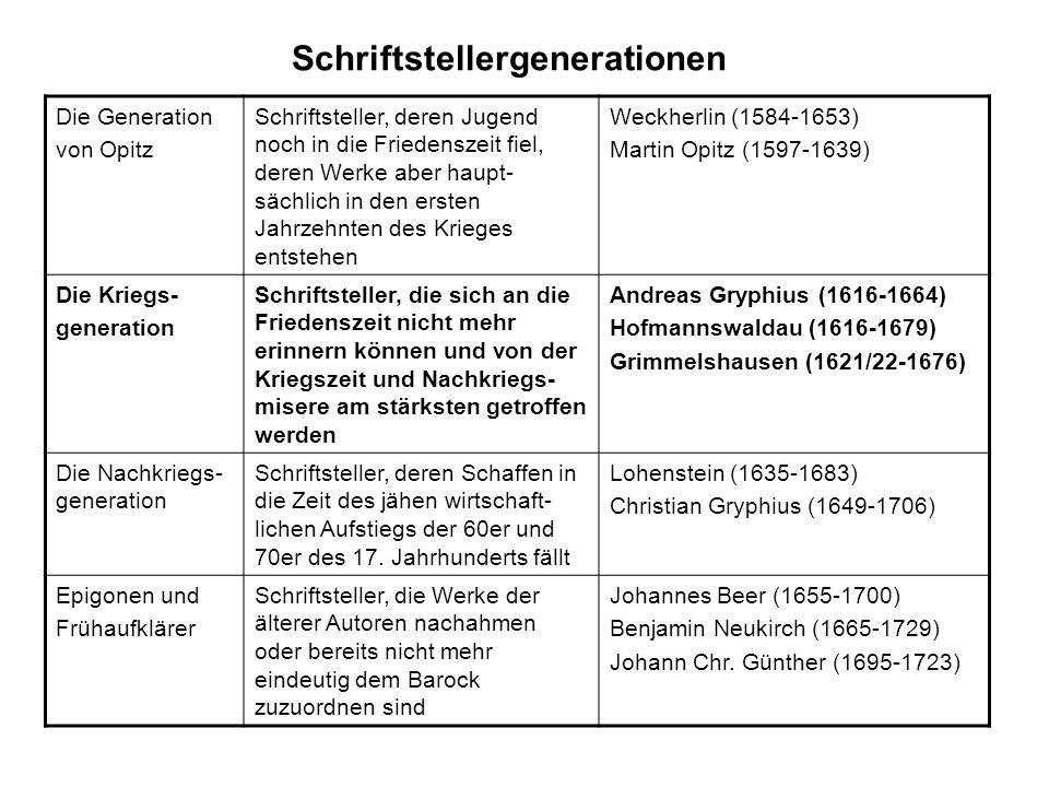 Schriftstellergenerationen