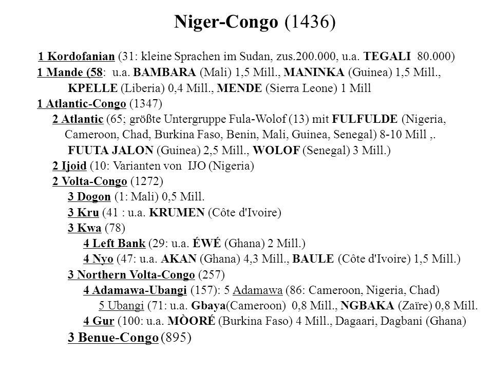 Niger-Congo (1436) 1 Kordofanian (31: kleine Sprachen im Sudan, zus.200.000, u.a. TEGALI 80.000)