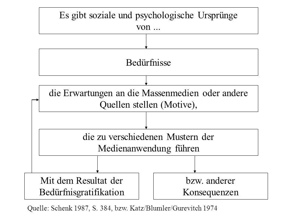 Es gibt soziale und psychologische Ursprünge von ...