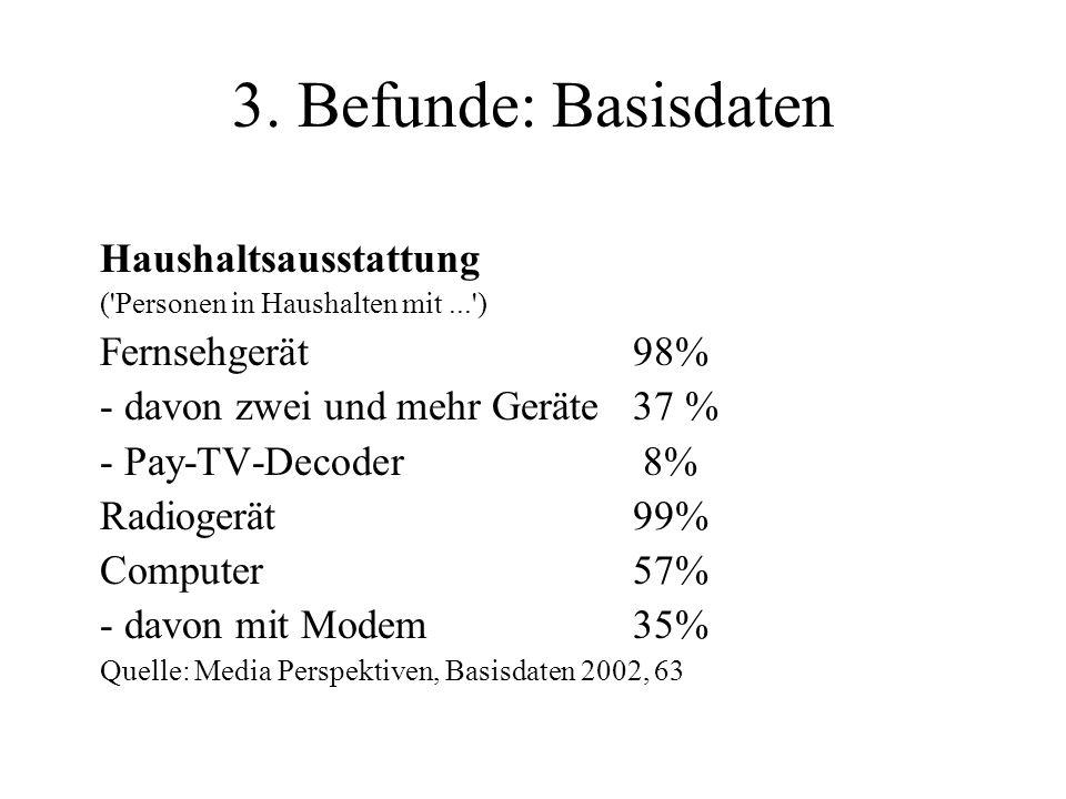 3. Befunde: Basisdaten Haushaltsausstattung Fernsehgerät 98%