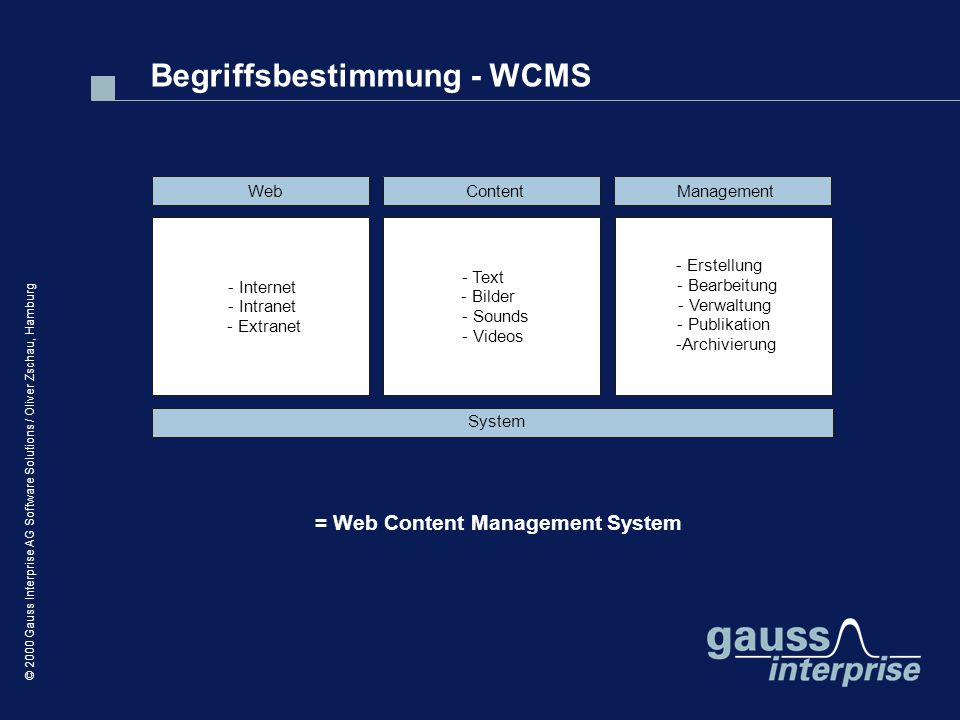 = Web Content Management System