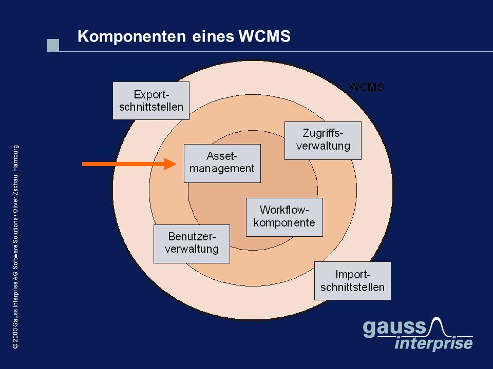 Komponenten eines WCMS