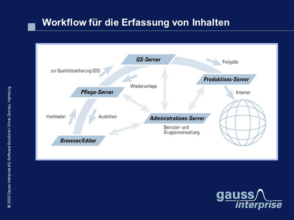 Workflow für die Erfassung von Inhalten