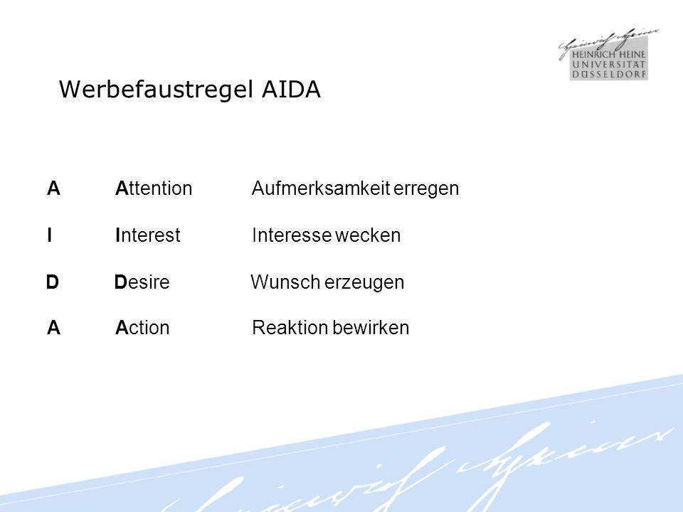 Werbefaustregel AIDA A Attention Aufmerksamkeit erregen