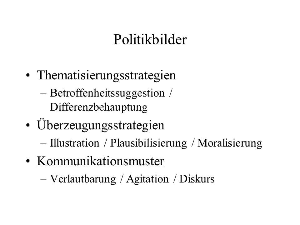 Politikbilder Thematisierungsstrategien Überzeugungsstrategien