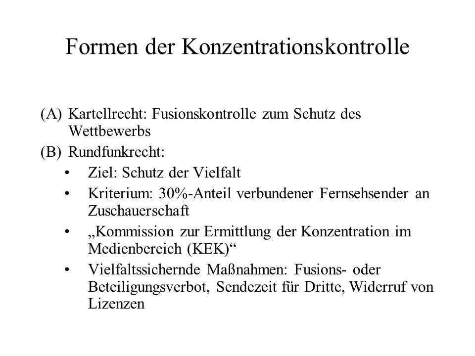 Formen der Konzentrationskontrolle