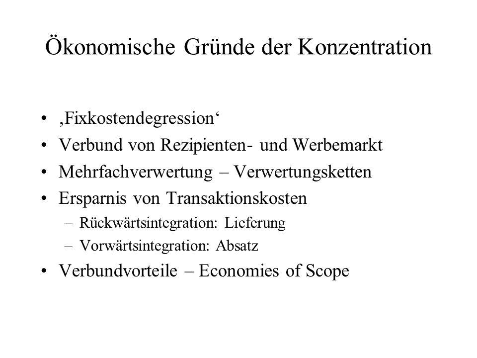 Ökonomische Gründe der Konzentration