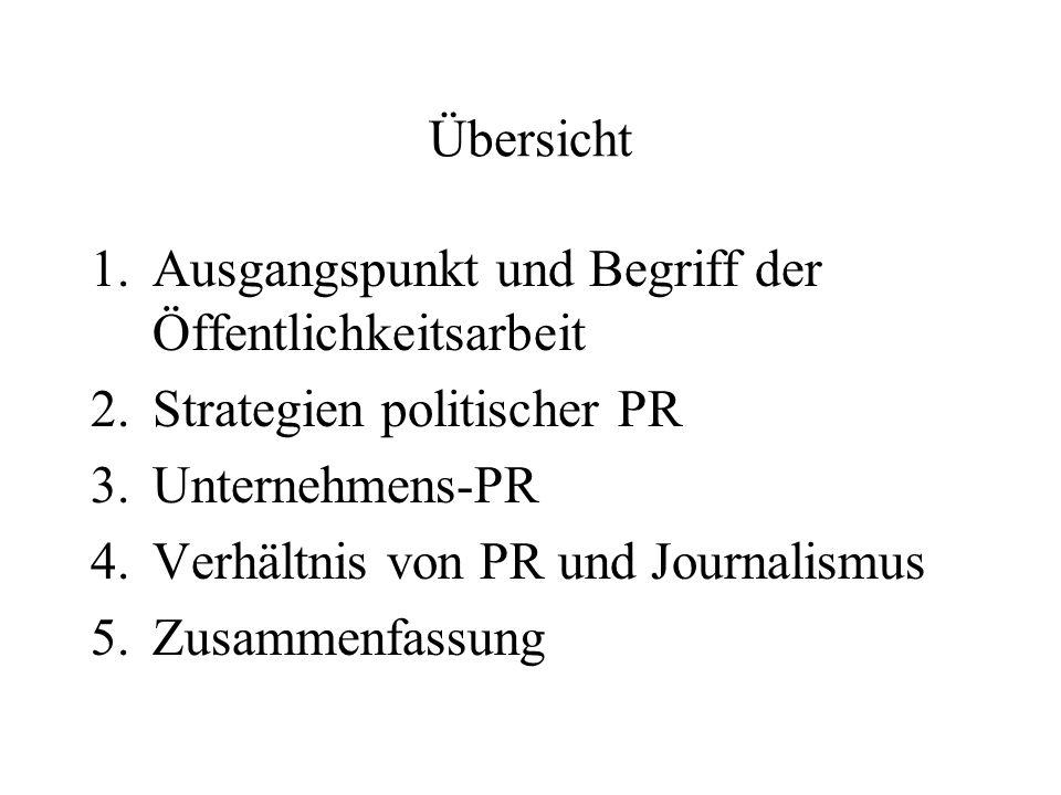 Übersicht Ausgangspunkt und Begriff der Öffentlichkeitsarbeit. Strategien politischer PR. Unternehmens-PR.