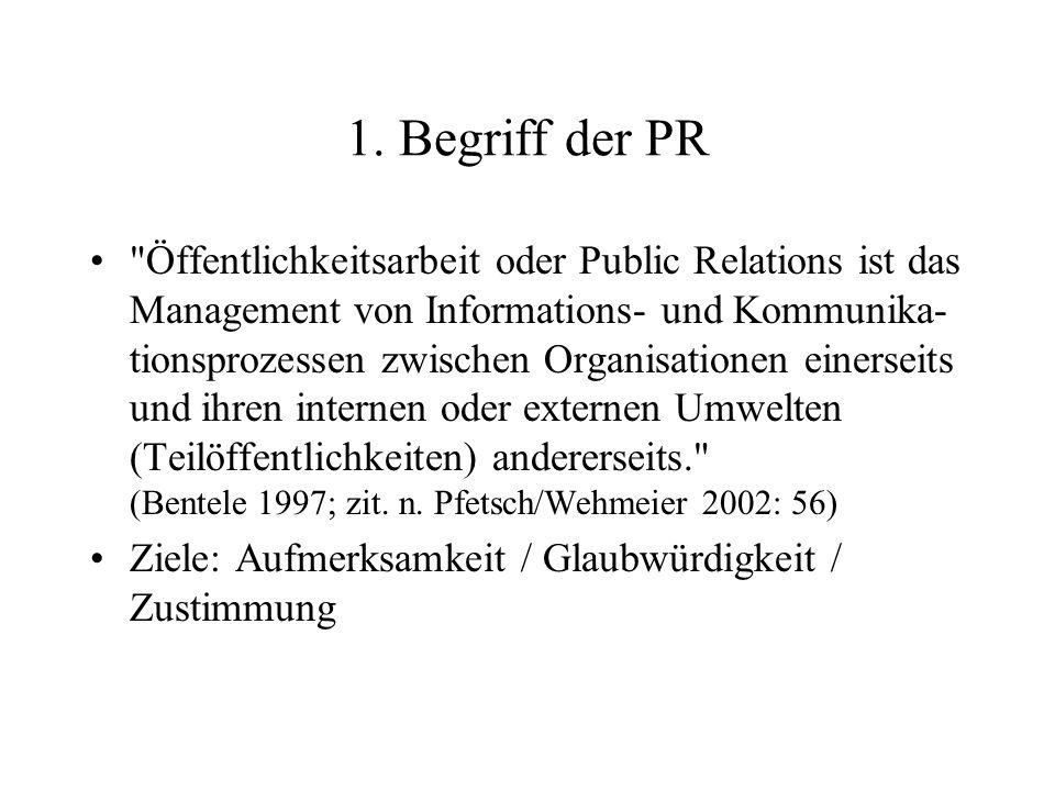 1. Begriff der PR