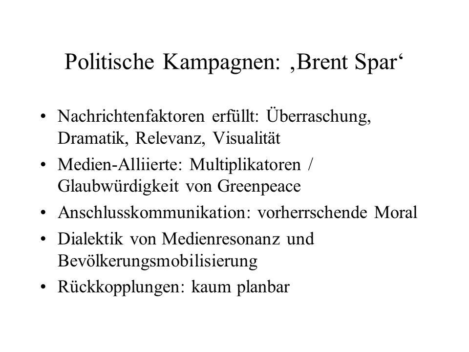 Politische Kampagnen: 'Brent Spar'