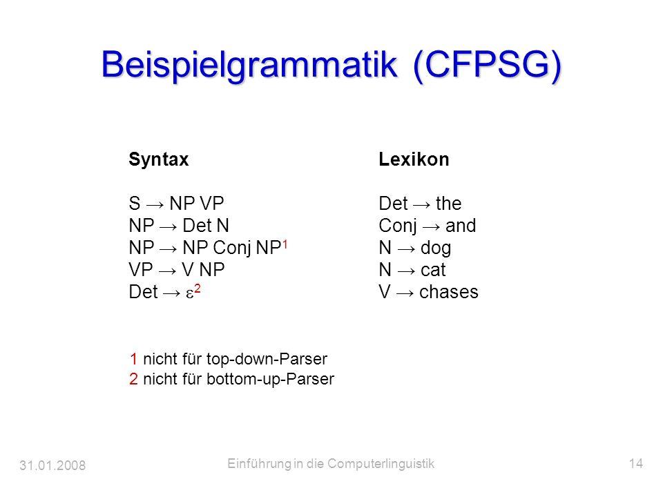 Beispielgrammatik (CFPSG)