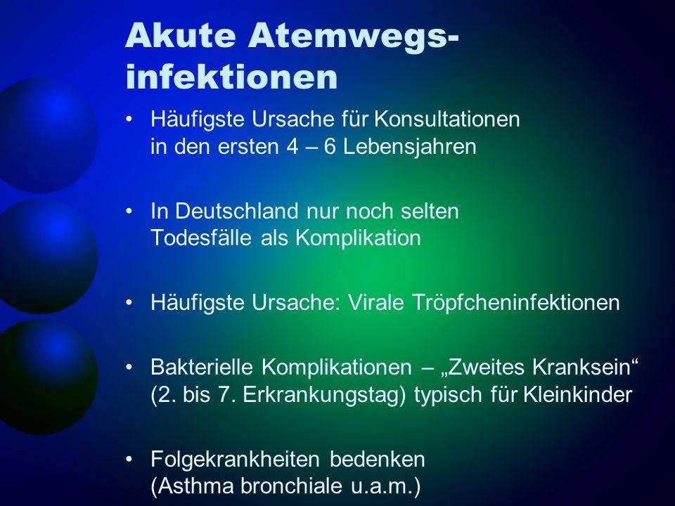 Akute Atemwegs-infektionen