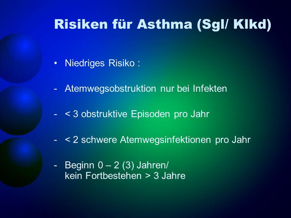 Risiken für Asthma (Sgl/ Klkd)