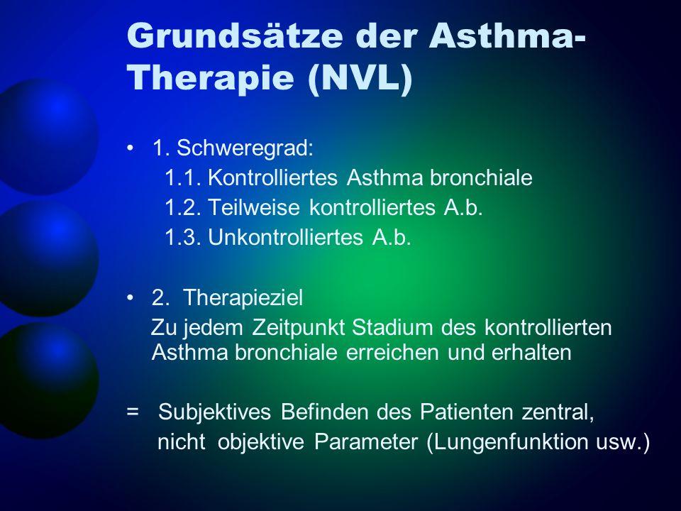 Grundsätze der Asthma-Therapie (NVL)