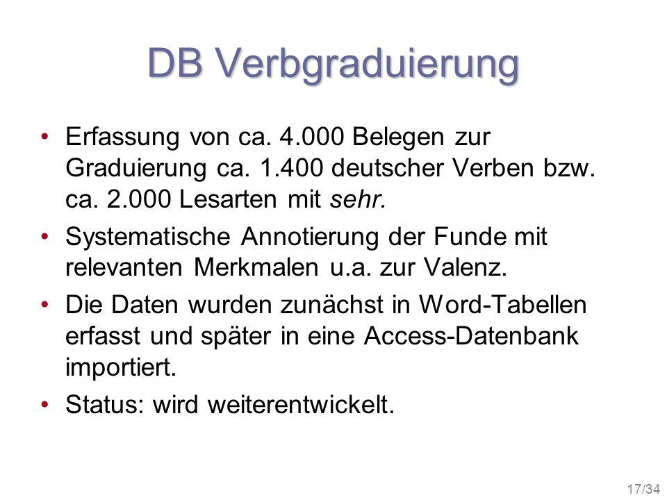 DB Verbgraduierung Erfassung von ca. 4.000 Belegen zur Graduierung ca. 1.400 deutscher Verben bzw. ca. 2.000 Lesarten mit sehr.