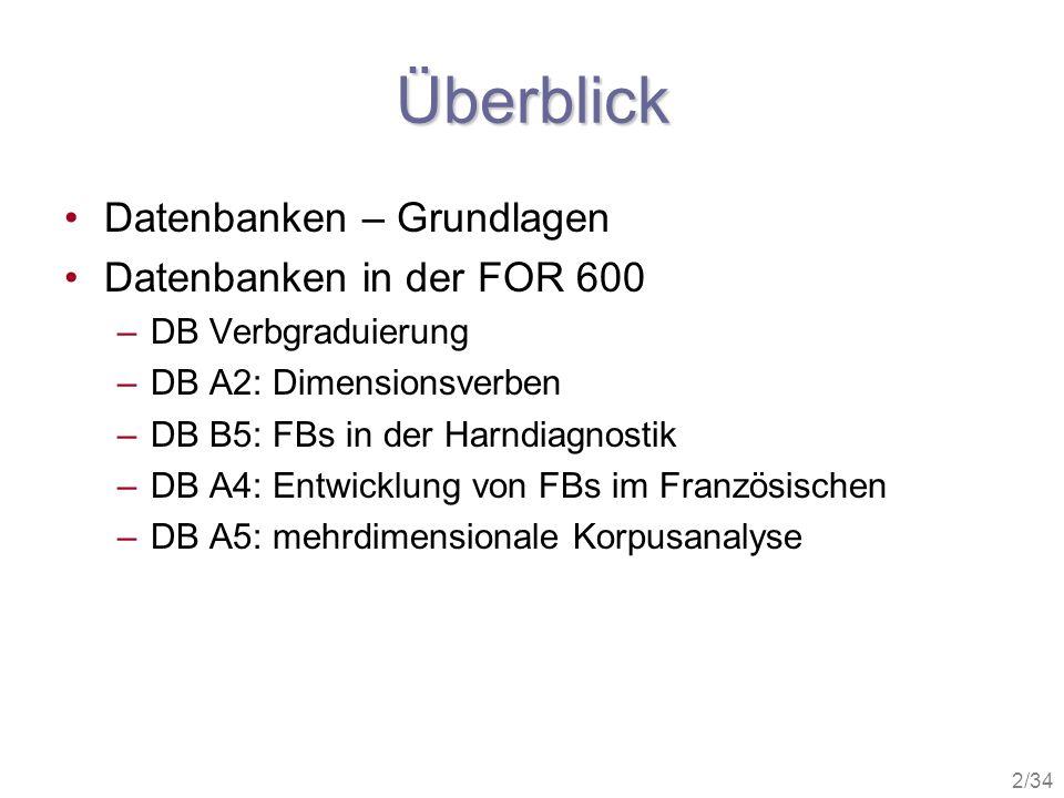 Überblick Datenbanken – Grundlagen Datenbanken in der FOR 600