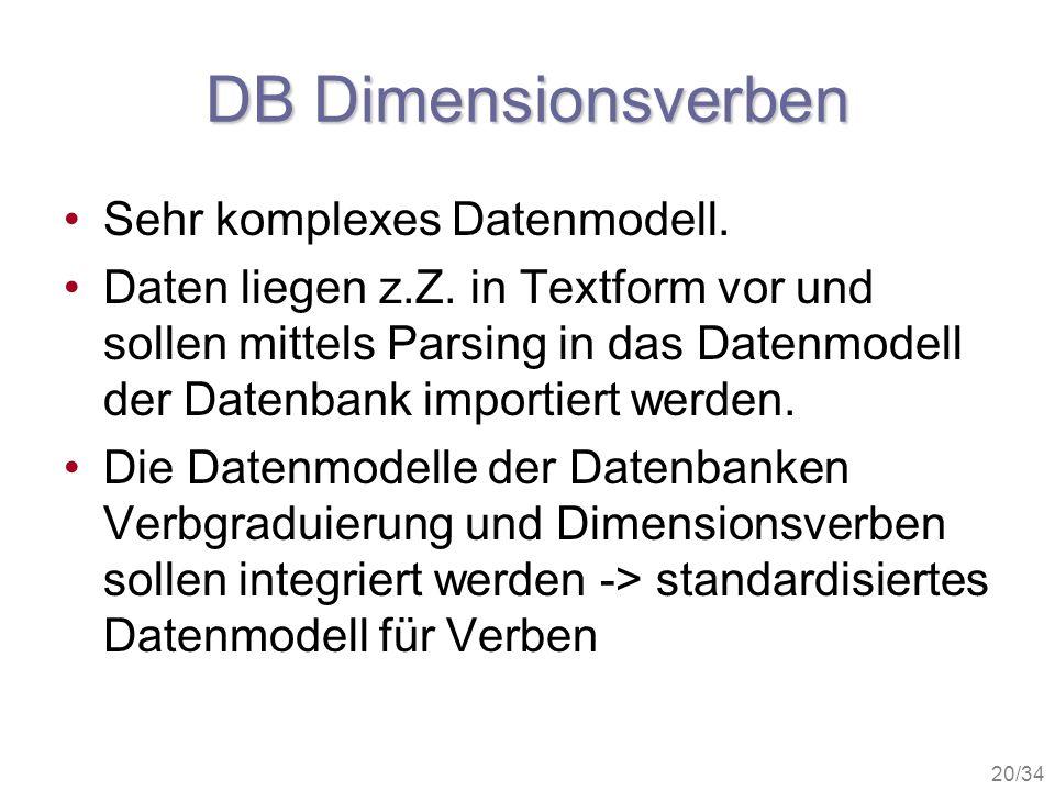 DB Dimensionsverben Sehr komplexes Datenmodell.