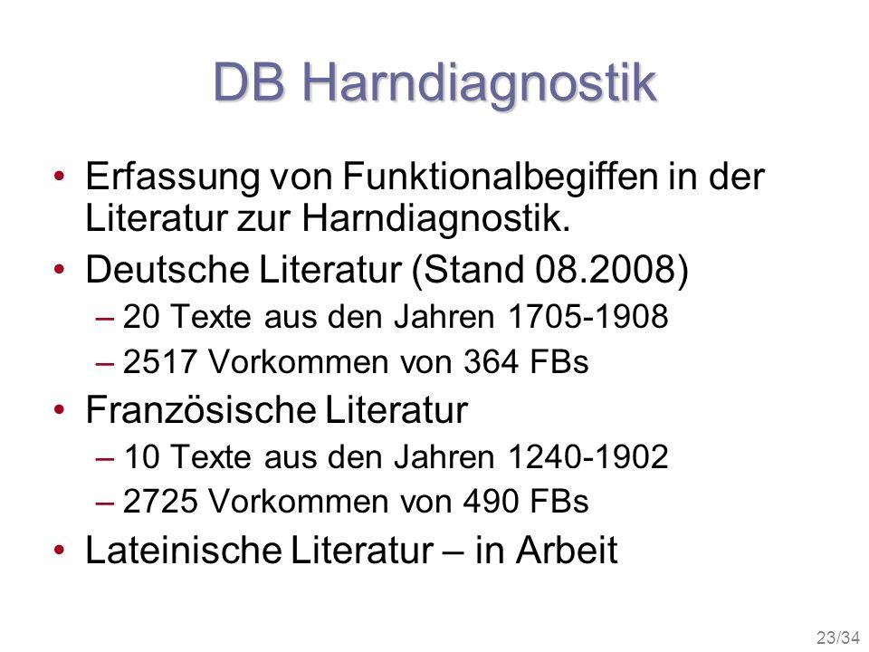 DB Harndiagnostik Erfassung von Funktionalbegiffen in der Literatur zur Harndiagnostik. Deutsche Literatur (Stand 08.2008)