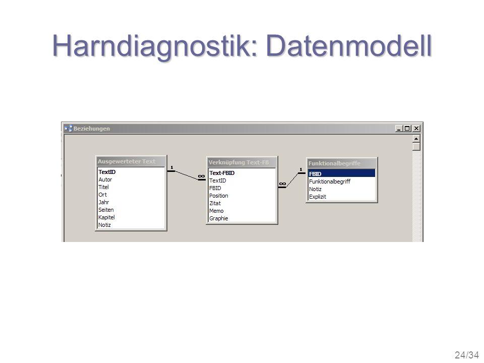Harndiagnostik: Datenmodell