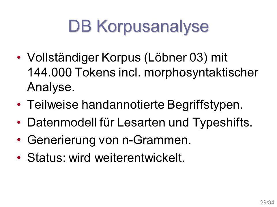 DB Korpusanalyse Vollständiger Korpus (Löbner 03) mit 144.000 Tokens incl. morphosyntaktischer Analyse.