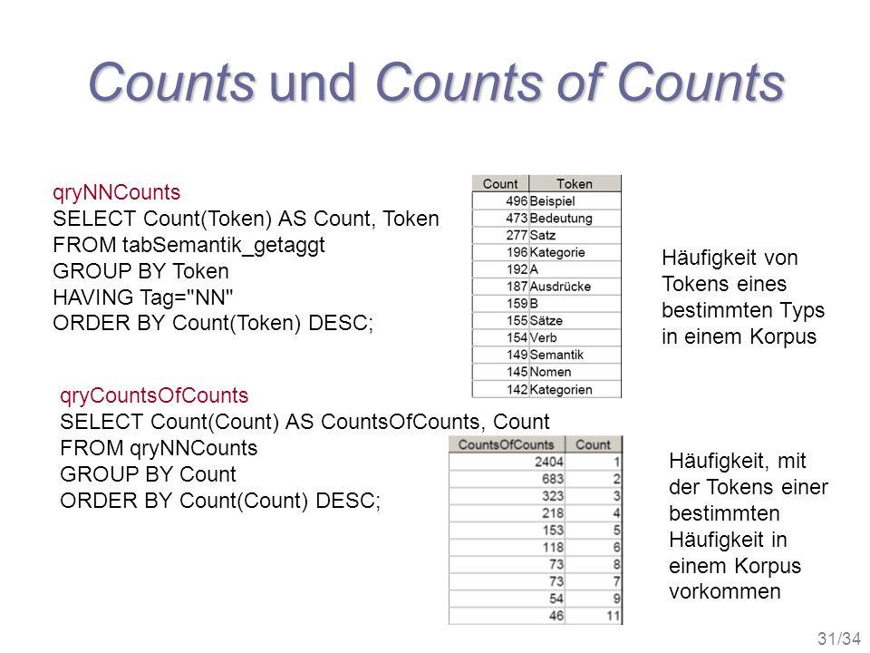Counts und Counts of Counts