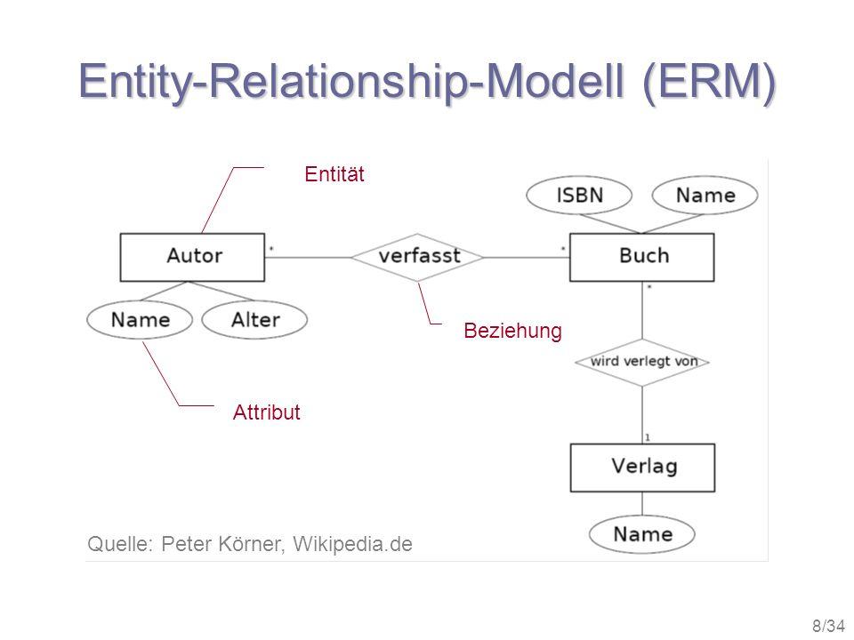 Entity-Relationship-Modell (ERM)