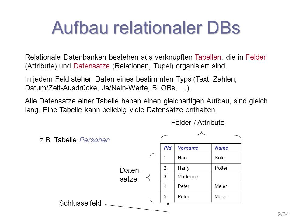 Aufbau relationaler DBs