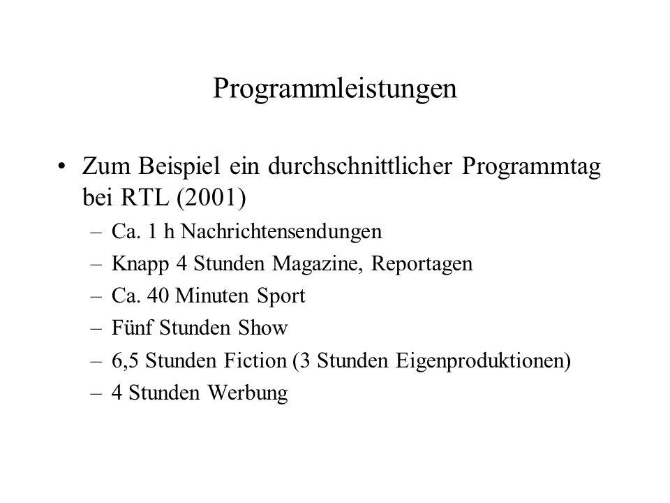 Programmleistungen Zum Beispiel ein durchschnittlicher Programmtag bei RTL (2001) Ca. 1 h Nachrichtensendungen.