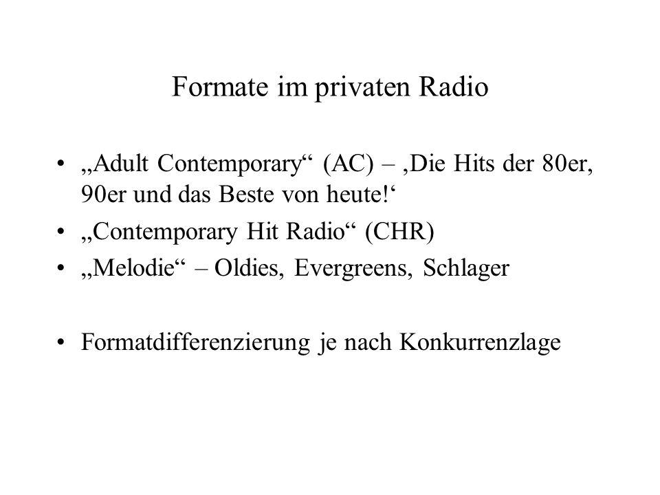 Formate im privaten Radio