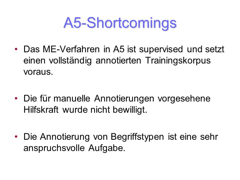 A5-Shortcomings Das ME-Verfahren in A5 ist supervised und setzt einen vollständig annotierten Trainingskorpus voraus.