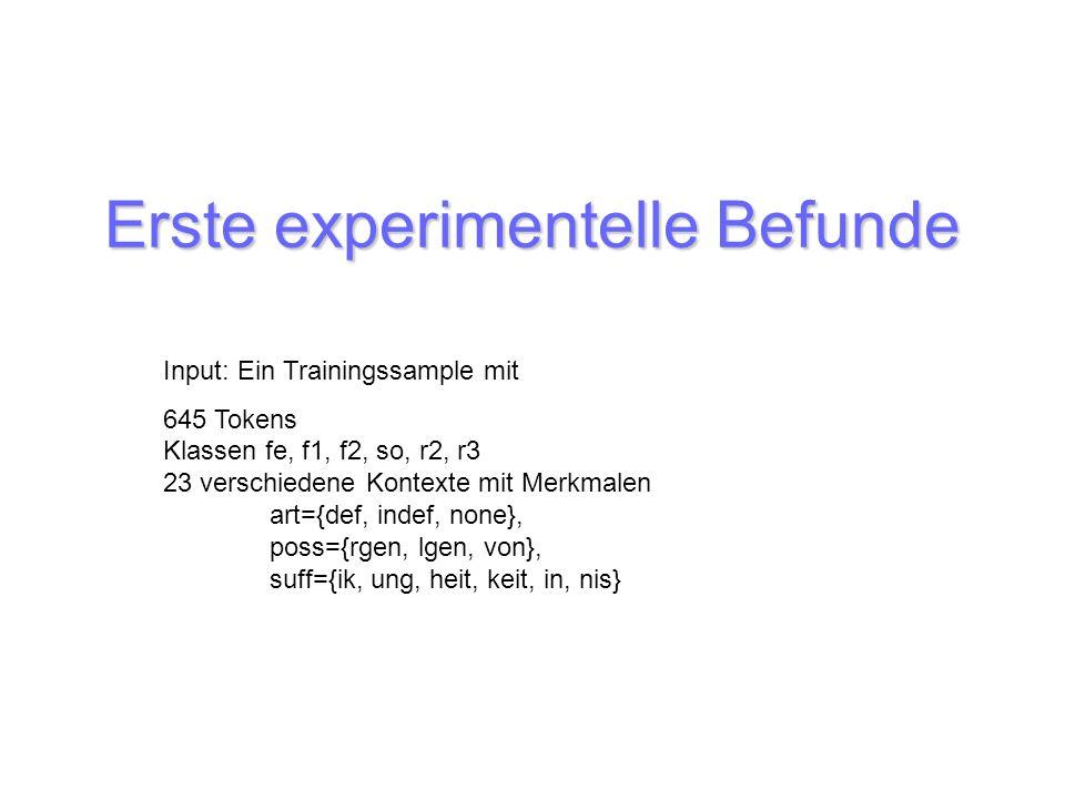 Erste experimentelle Befunde