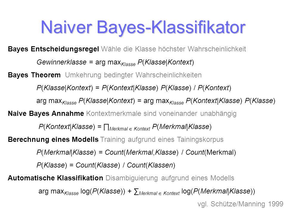 Naiver Bayes-Klassifikator