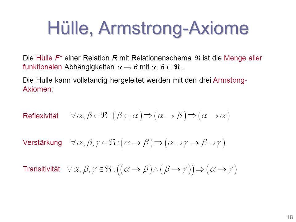 Hülle, Armstrong-Axiome