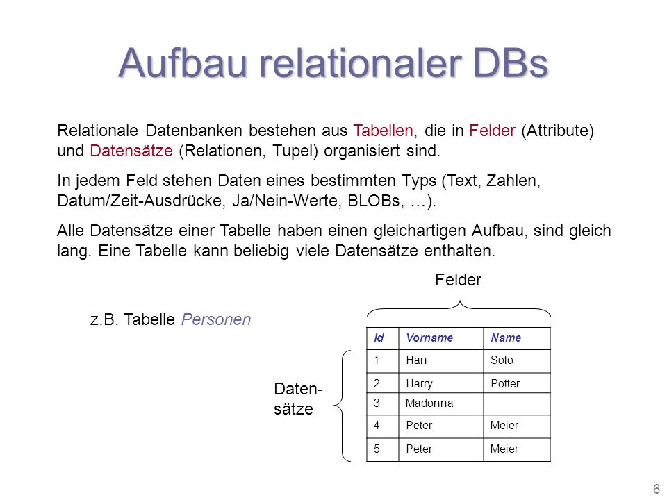 Datenbanken christof rumpf ppt video online herunterladen for Tabelle ja nein