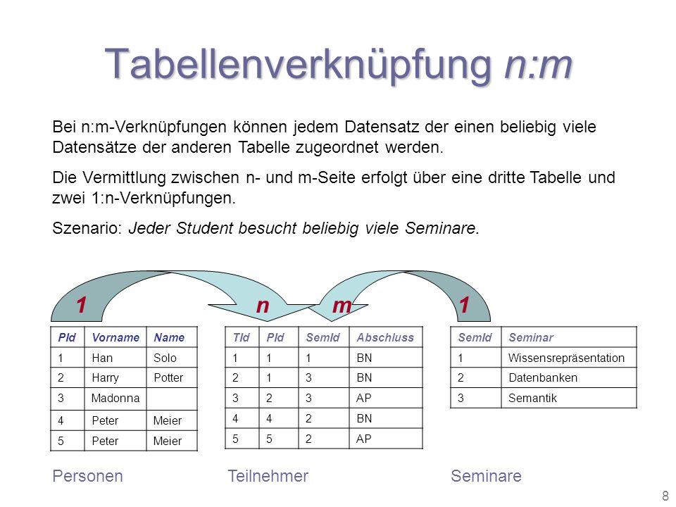 Tabellenverknüpfung n:m
