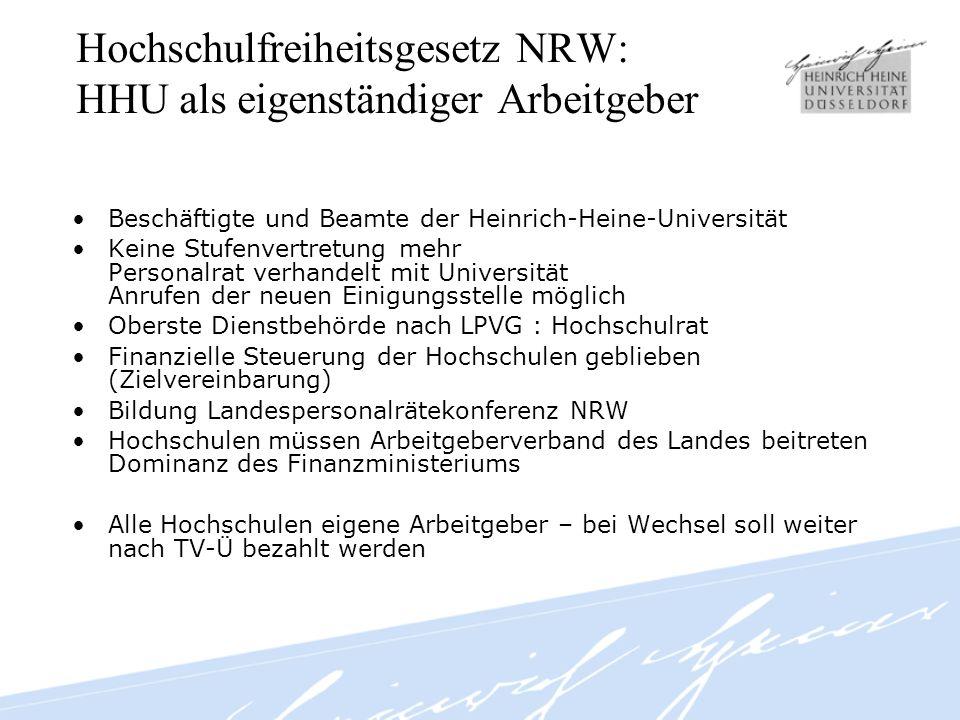 Hochschulfreiheitsgesetz NRW: HHU als eigenständiger Arbeitgeber