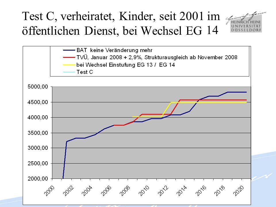 Test C, verheiratet, Kinder, seit 2001 im öffentlichen Dienst, bei Wechsel EG 13