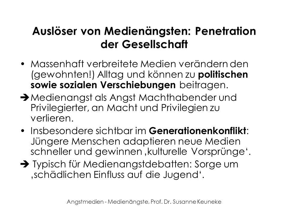 Auslöser von Medienängsten: Penetration der Gesellschaft