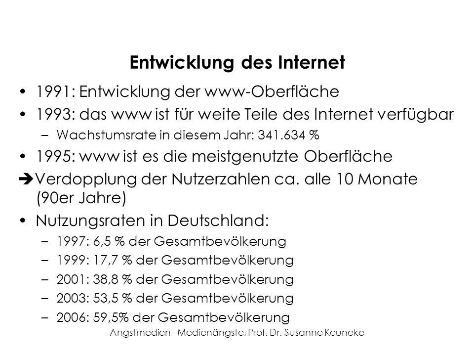 Entwicklung des Internet