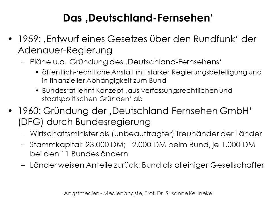 Das 'Deutschland-Fernsehen'