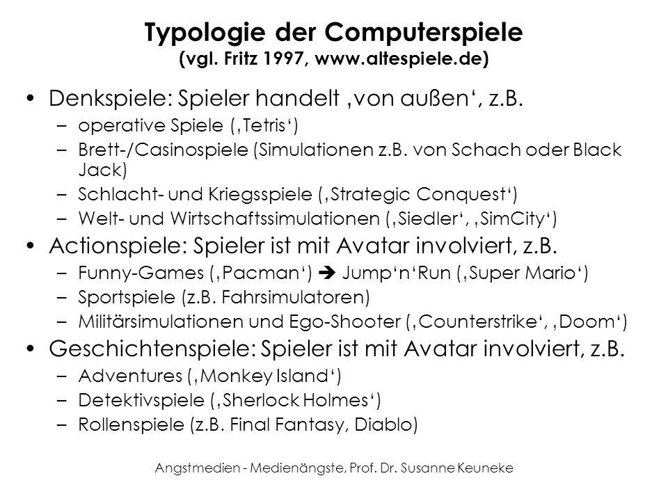 Typologie der Computerspiele (vgl. Fritz 1997, www.altespiele.de)