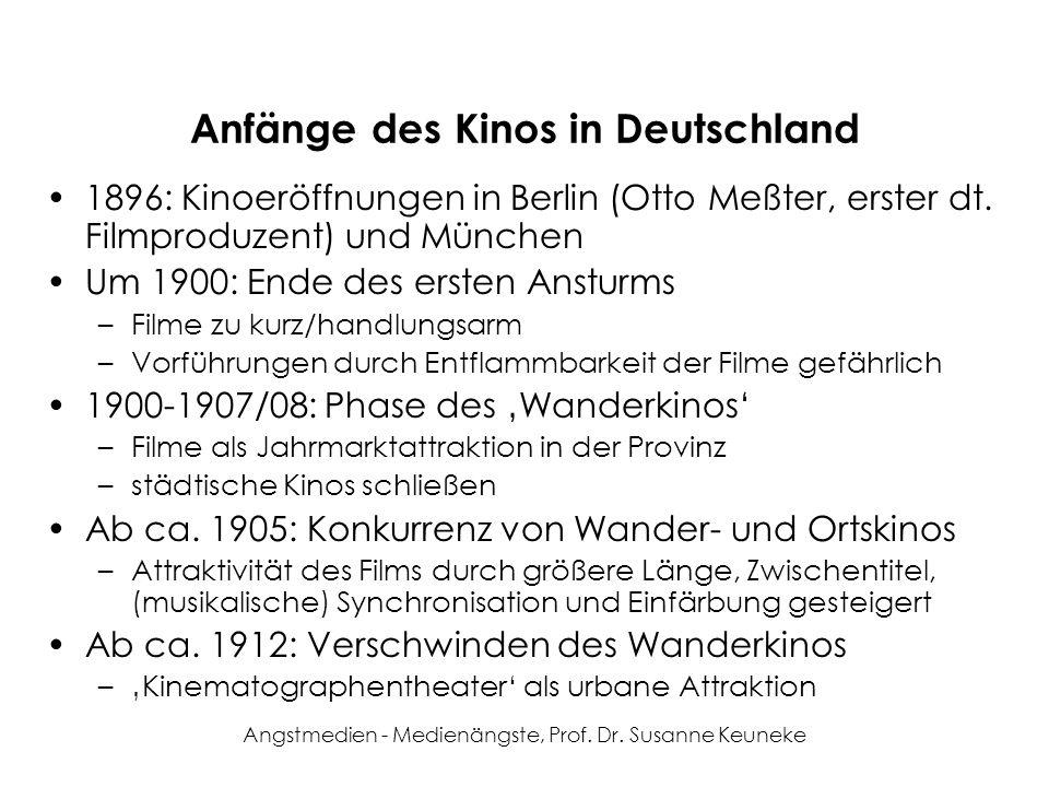 Anfänge des Kinos in Deutschland
