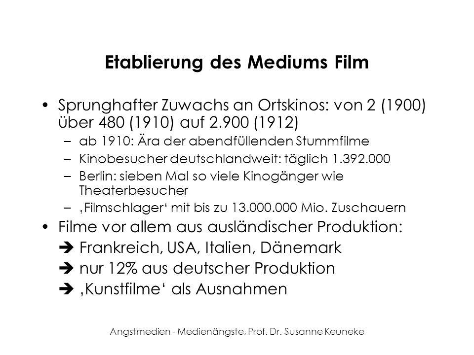 Etablierung des Mediums Film